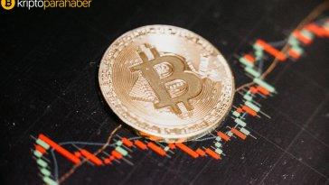 Bitcoin için ayı piyasası mı yoksa gerçek fiyat mı geri dönüyor?