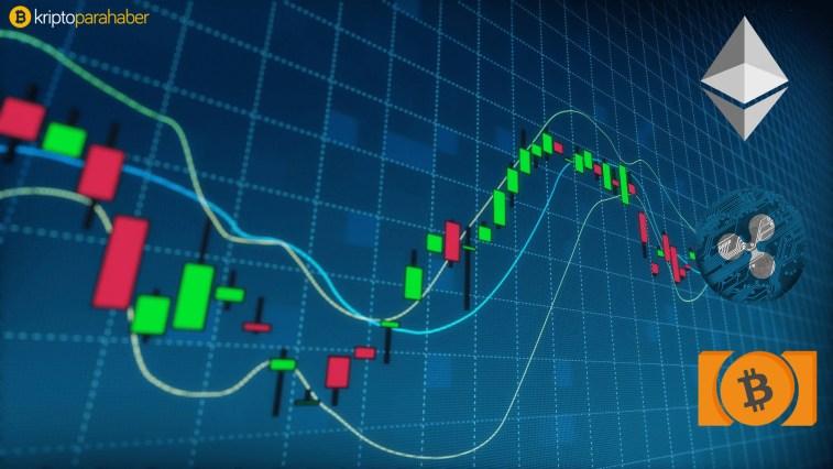 10 temmuz fiyat analizi