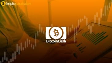 Bitcoin Cash 11 Eylül