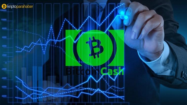 bitcoin cash 18 Eylül
