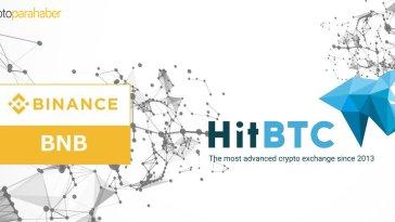 HitBTC'nin Binance Coin (BNB) parasını listelemesi şaşkınlık yarattı