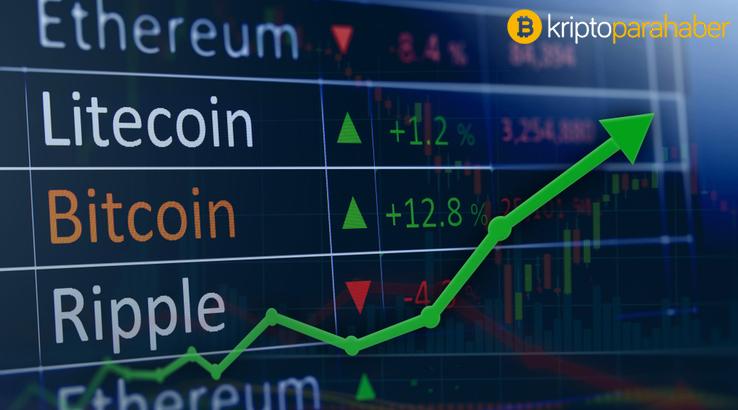 Bitcoin 25 Ekim