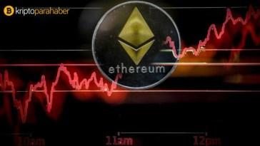 Ethereum'da kısa pozisyonlar fiyatı aşağı çekiyor