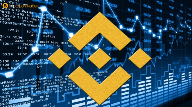Binance yeni stabil coin