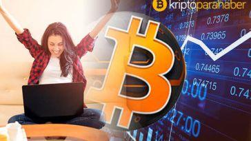 Bitcoin'de beklenen golden cross oluştu: Şimdi ne olacak?