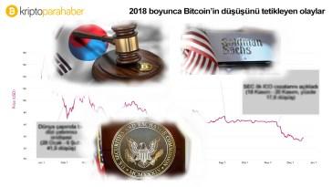 2018 bitcoin gelismeleri