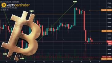 21 ocak bitcoin