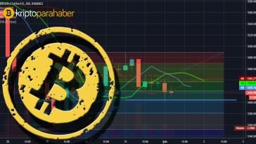1 subat bitcoin