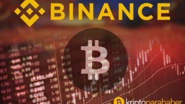 Dev Bitcoin borsası Binance'den Bitcoin'e dayalı token