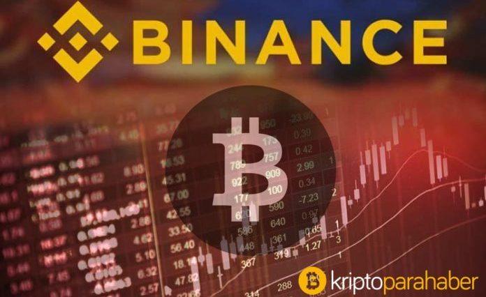 Dev Bitcoin Borsası Binance'ye bu önemli özellik geliyor