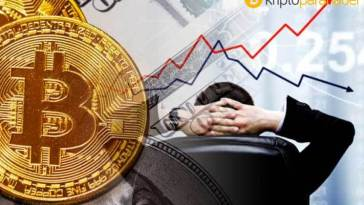 Bitcoin kurdundan çok konuşulacak tahmin: BTC ya tarih olacak ya da tarih yazacak