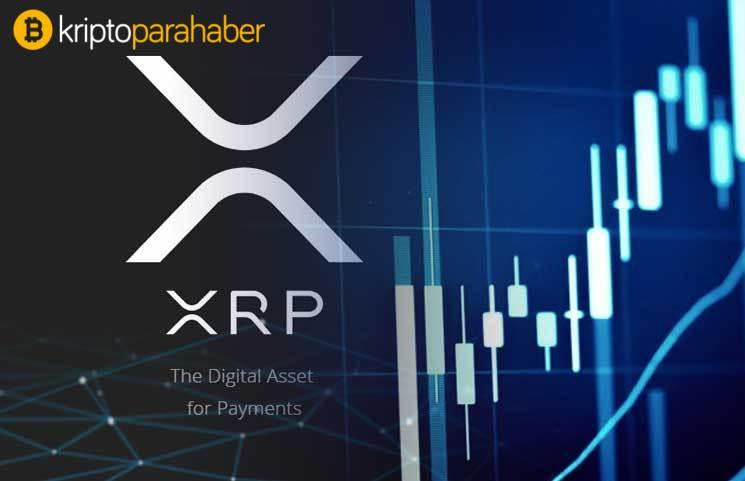 XRP fiyatı nereye gidiyor?