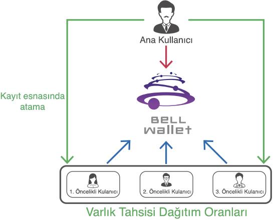 bell gorsel 3