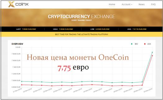 novaya-tsena-monetyi-onecoin-25-11-2016