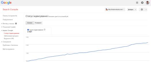 Индексирование сайта в Google