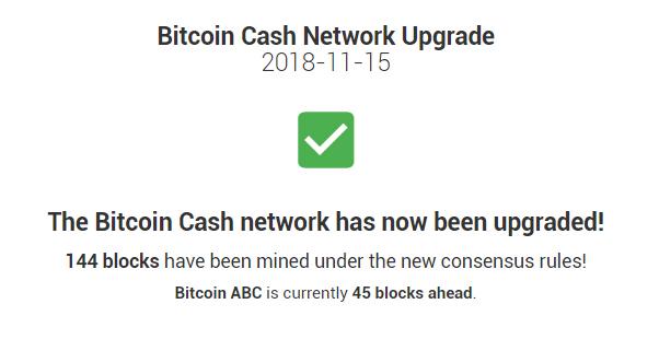 Сеть Bitcoin Cash разделилась на два блокчейна