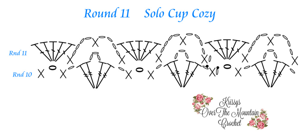 Round 11 Solo Cup Cozy Crochet Pattern