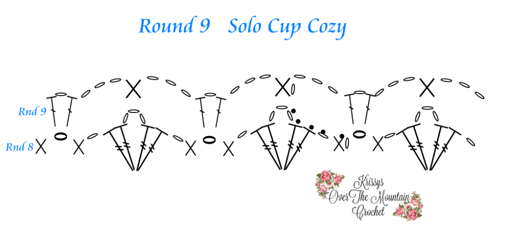 Round 9 Solo Cup Cozy Crochet Pattern