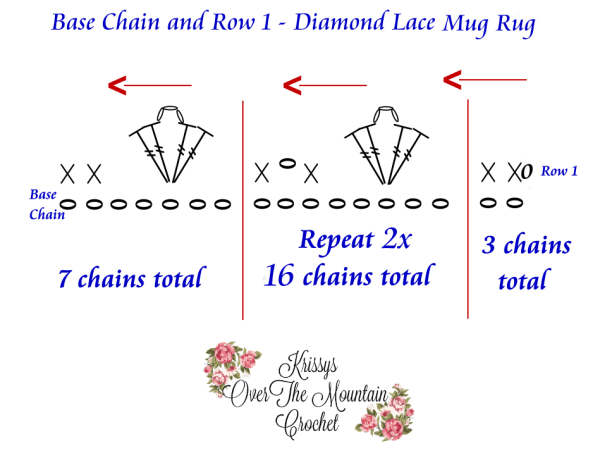 Here's a crochet chart that will help you make this adorable Diamond Lace Mug Rug.