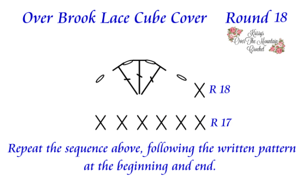 Croche Chart for Round 18 of Over Brook Lace Cube Cover.