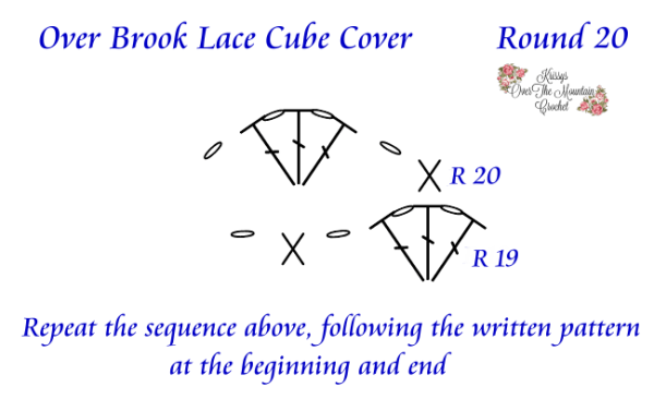 Crochet Chart for Round 20 of the first lace edge on the Over Brook Lace Cube Cover.