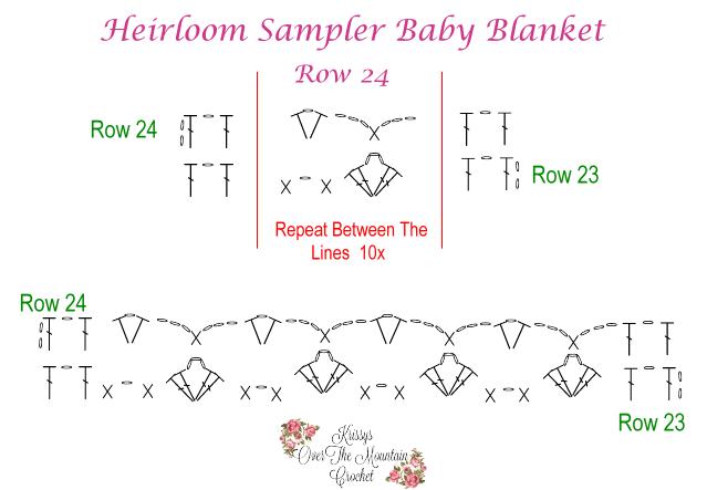 Crochet Chart Row 24