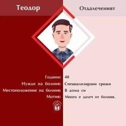 Теодор - Отдалеченият