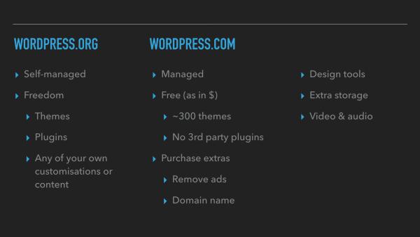 WordPress.org compared to WordPress.com