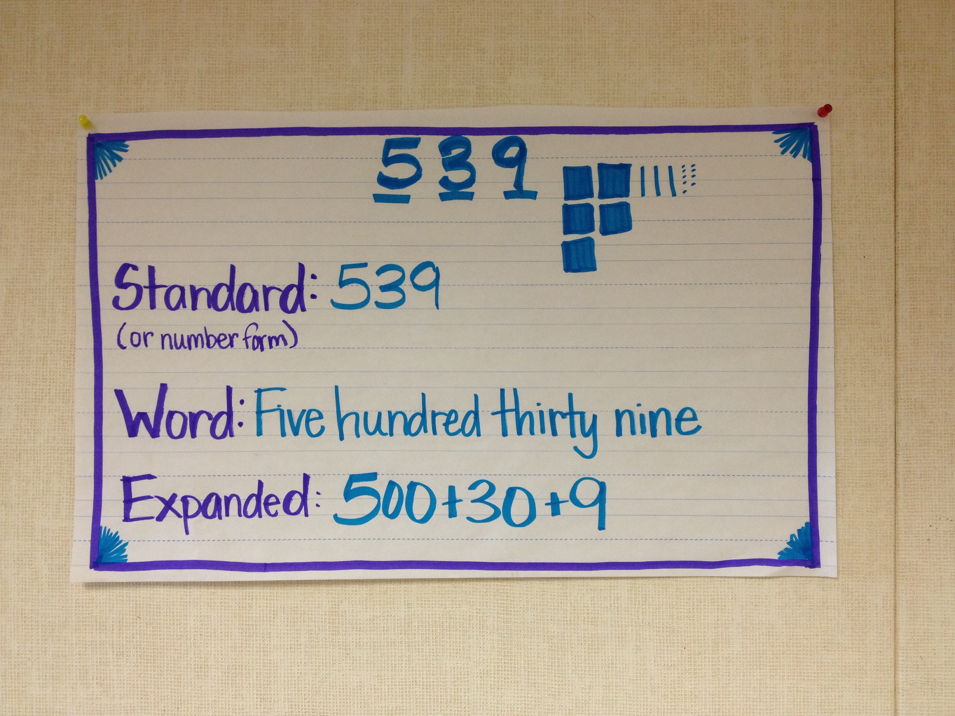 Math Numbers In Standard Word And Expanded Form