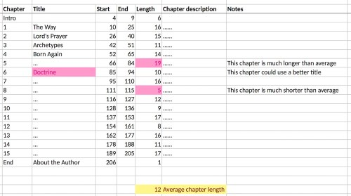 Chapter length map