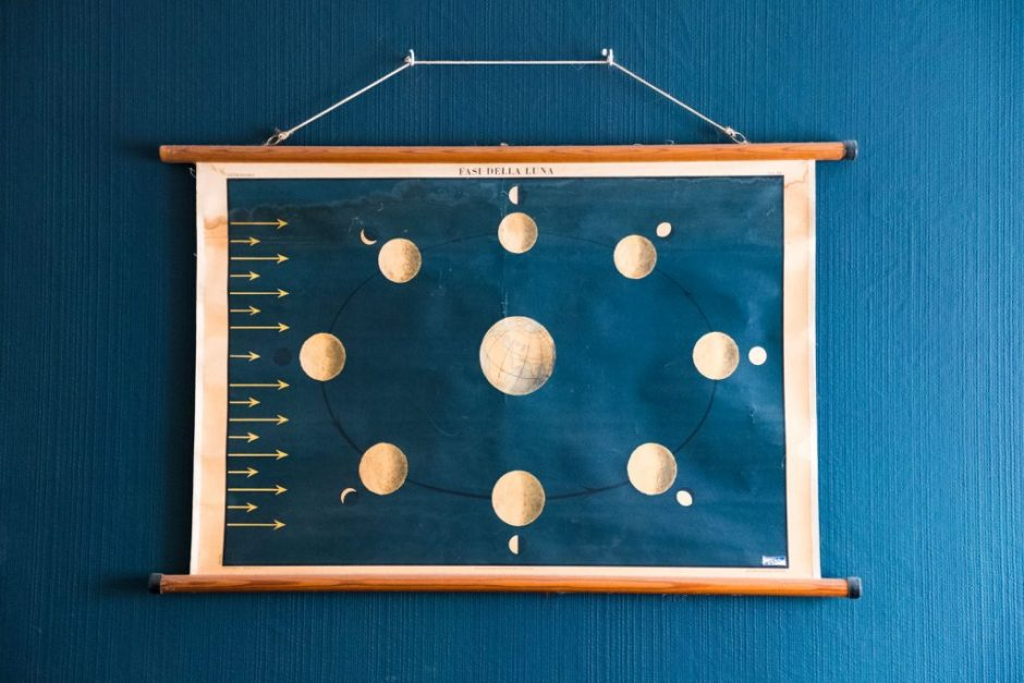 Vintage poster moon phases on living room wall