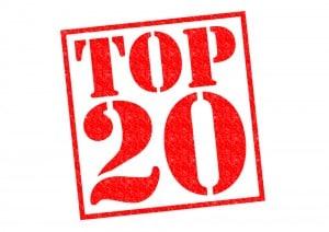 Top 20, Artikelhitparade 2016, meistgelesen von Kristina Hazler