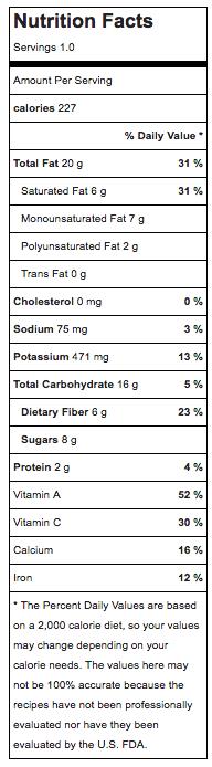 Keto Avocado Spinach Smoothie Nutrition Label