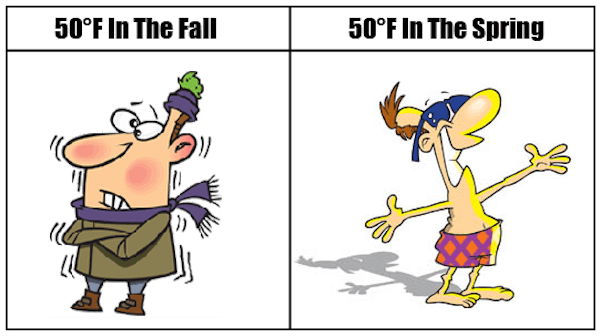 Yes there is a BIG difference! #fall #autumn #fallmemes #memes #toocold #winteriscoming #fallishere