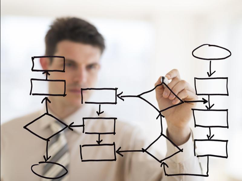 Folyamat optimalizálás – keress pénzt a cégen belül