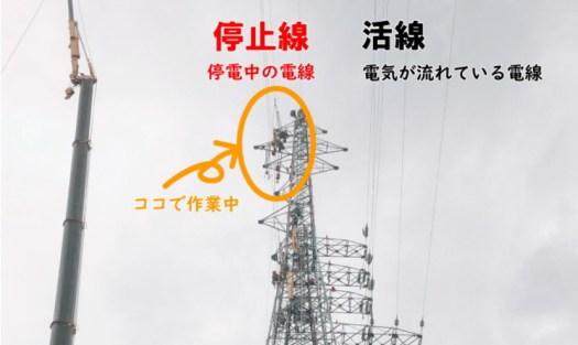 送電線工事 停止線と活線