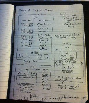 theme-sketches