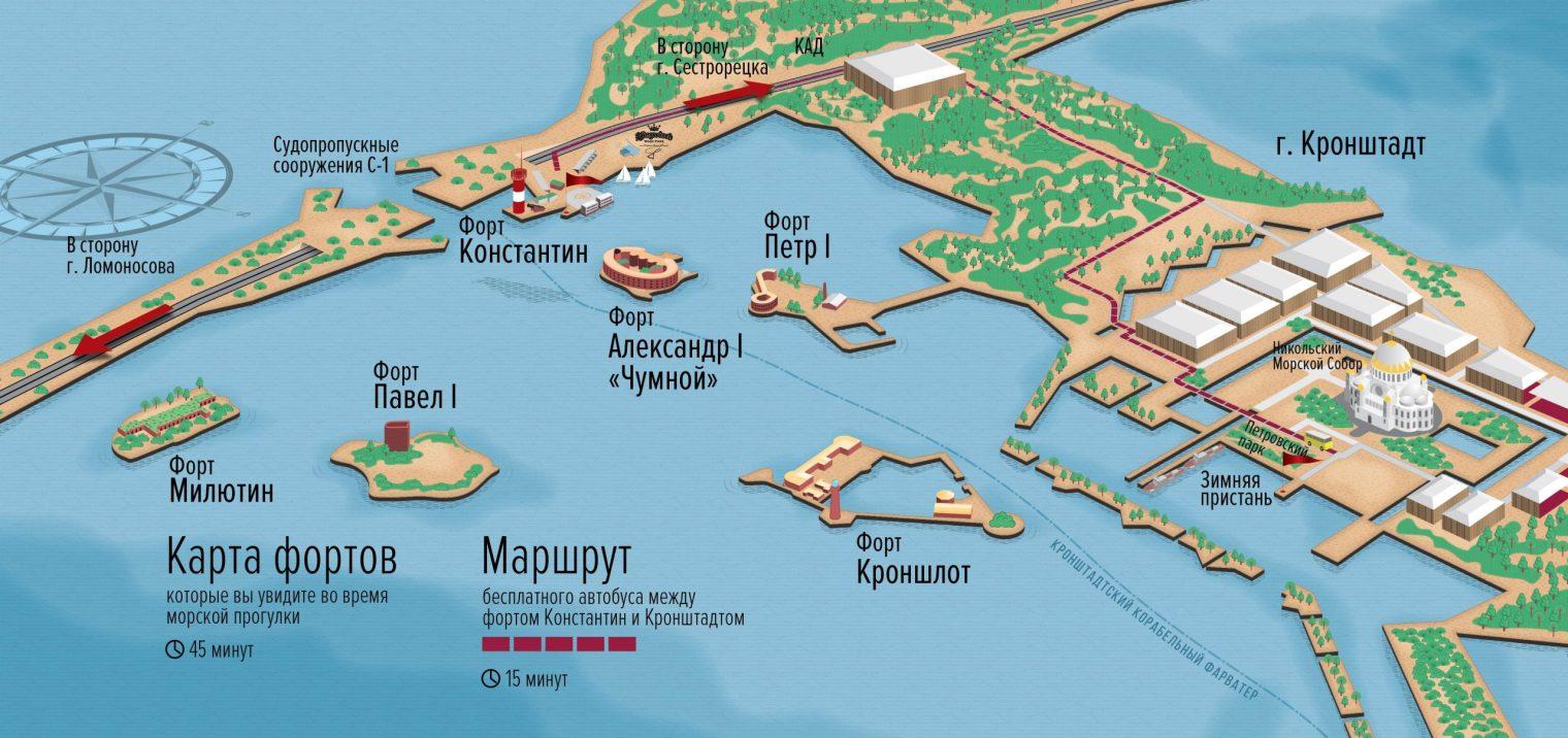 Маршрут морских прогулок по фортам Кронштадта