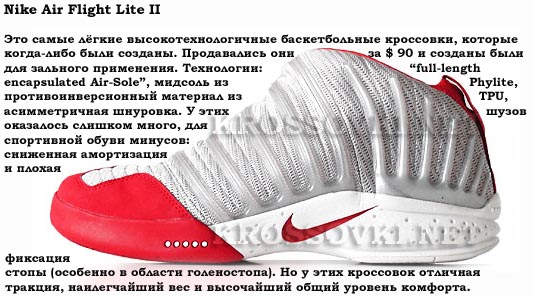 https://i1.wp.com/krossovki.net/images/stories/cross/nike/flight/Nike_Air_Flight_Lite_II.jpg