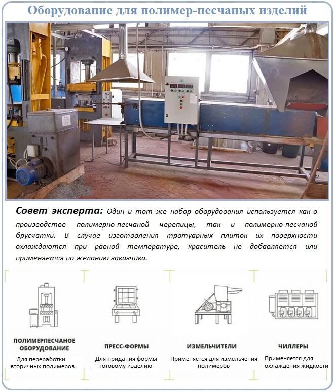 оборудование для производства полимерпесчаной черепицы