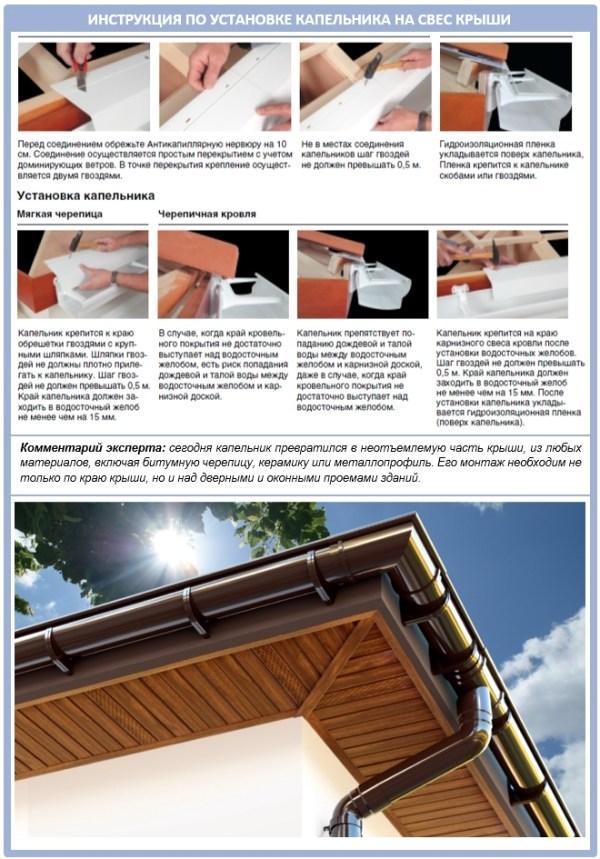 Капельник для крыши виды назначение правила установки