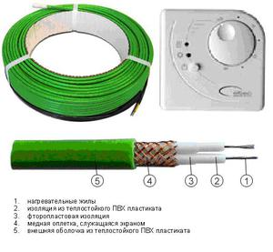 Heating cable.