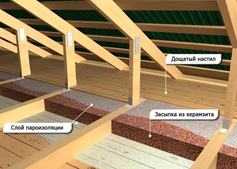 变暖屋顶陶瓷