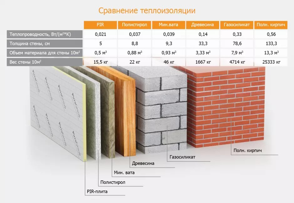 Lämpöjohtavuus materiaalien