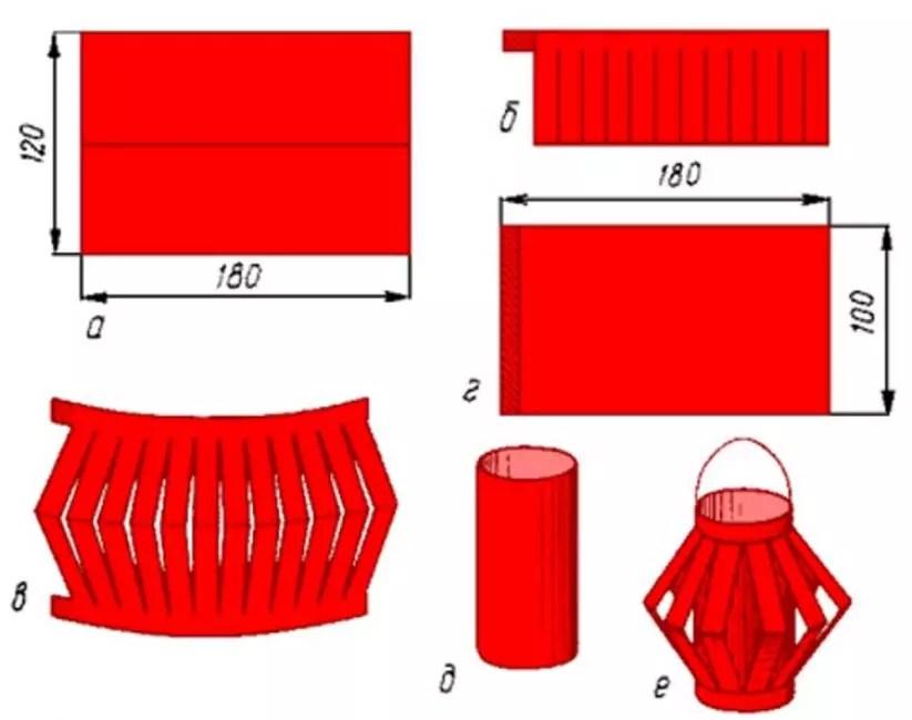 Шамдар шығаруға арналған көрнекі нұсқаулық