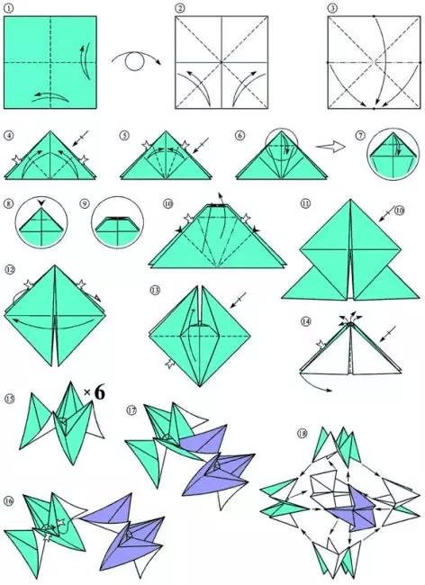 Schema di produzione di giocattoli origami da moduli cartacei