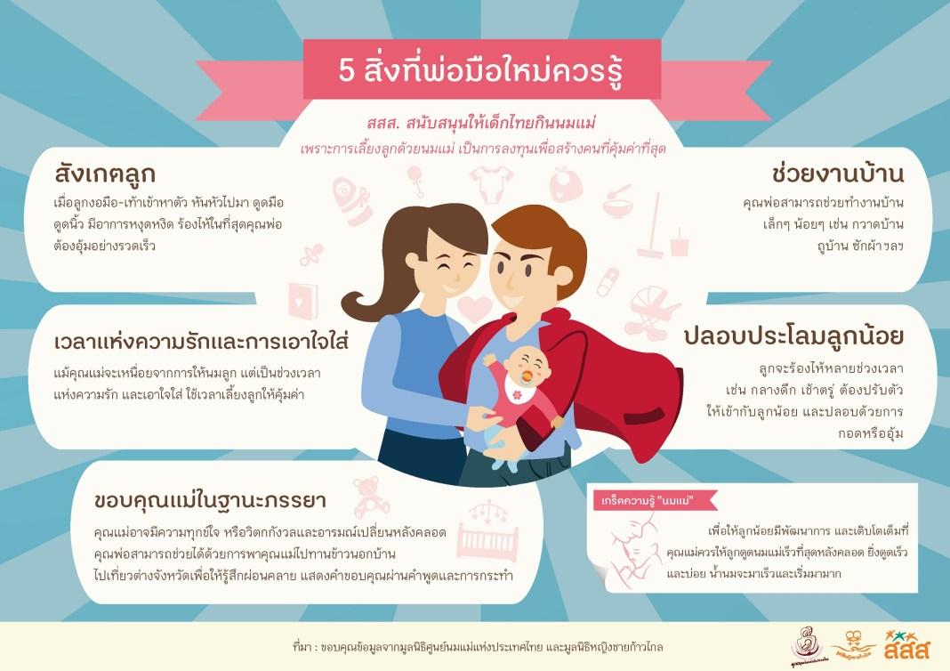 5 สิ่งที่พ่อมือใหม่ควรรู้ thaihealth