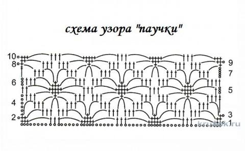 ボレロの図とパターン