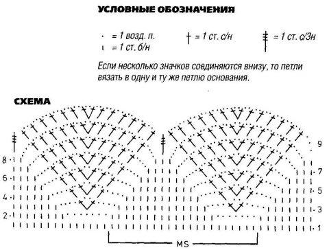 Pagniniting Diagram Bolero