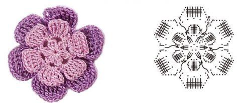 الزهور الحجمي، مخططات الحياكة